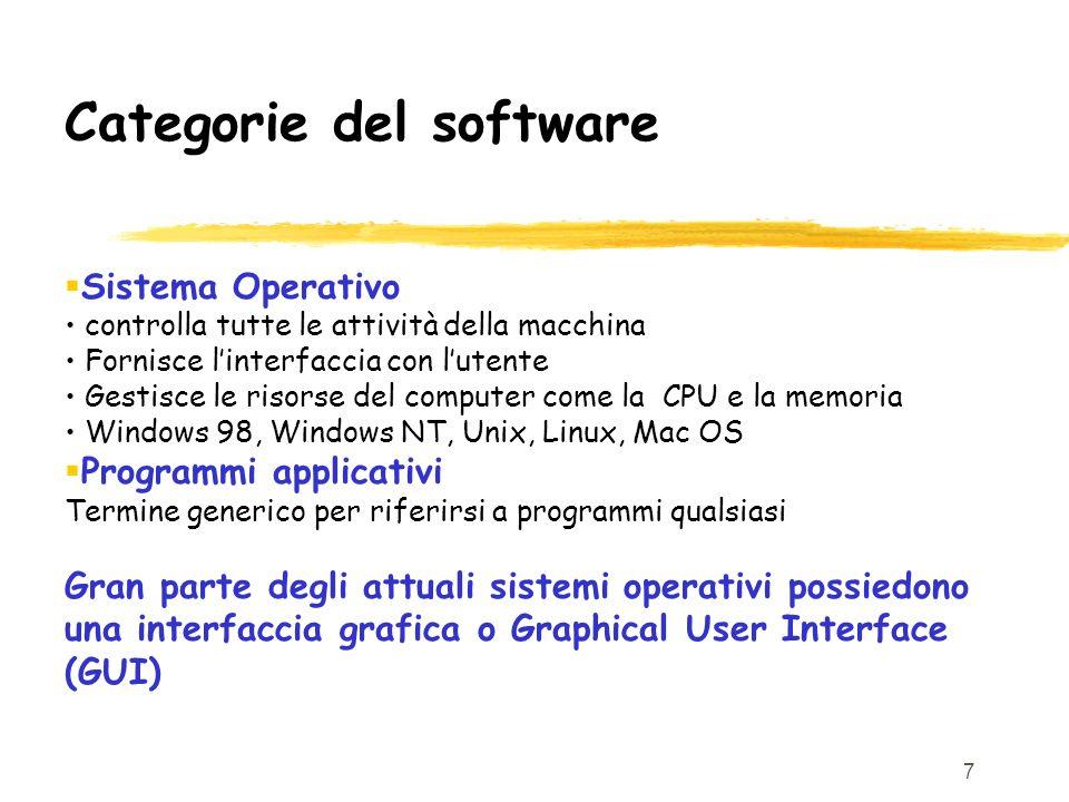 7 Categorie del software Sistema Operativo controlla tutte le attività della macchina Fornisce linterfaccia con lutente Gestisce le risorse del comput