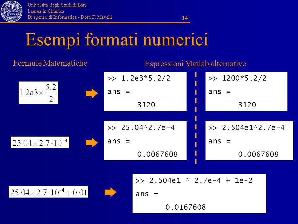 Università degli Studi di Bari Laurea in Chimica Di spense di Informatica - Dott. F. Mavelli 14 Esempi formati numerici >> 1.2e3*5.2/2 ans = 3120 >> 1