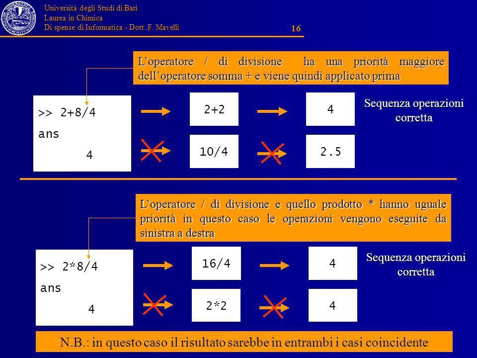 Università degli Studi di Bari Laurea in Chimica Di spense di Informatica - Dott. F. Mavelli 16 >> 2+8/4 ans 4 Loperatore / di divisione ha una priori