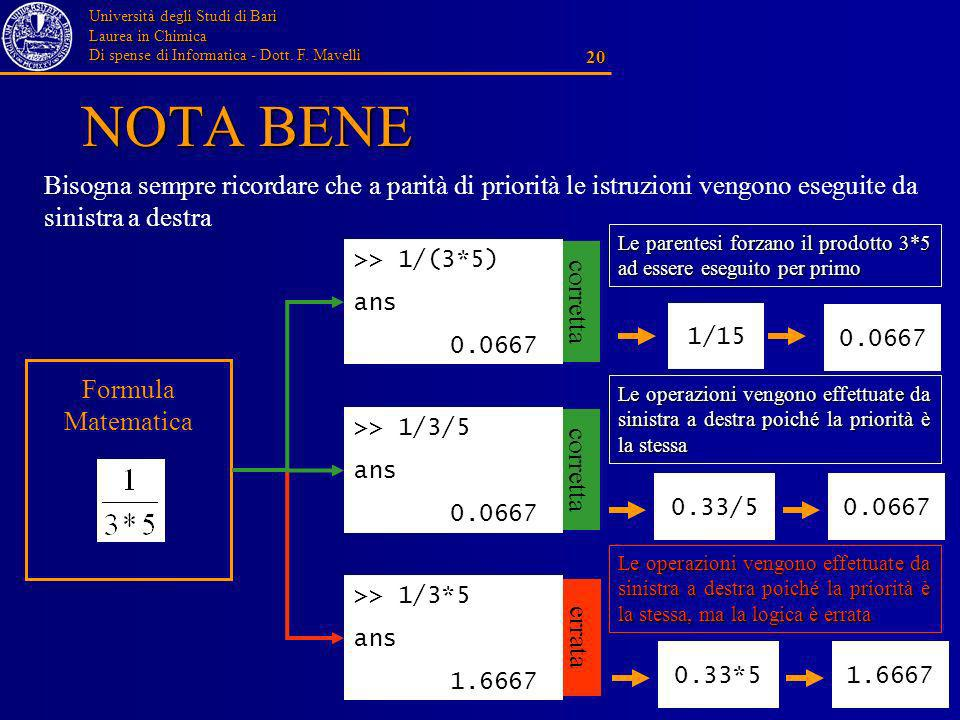 Università degli Studi di Bari Laurea in Chimica Di spense di Informatica - Dott. F. Mavelli 20 NOTA BENE corretta errata >> 1/(3*5) ans 0.0667 Formul