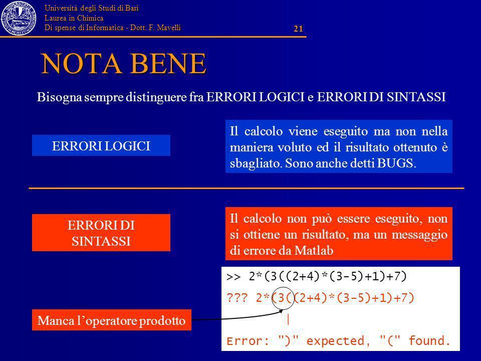Università degli Studi di Bari Laurea in Chimica Di spense di Informatica - Dott. F. Mavelli 21 NOTA BENE Bisogna sempre distinguere fra ERRORI LOGICI