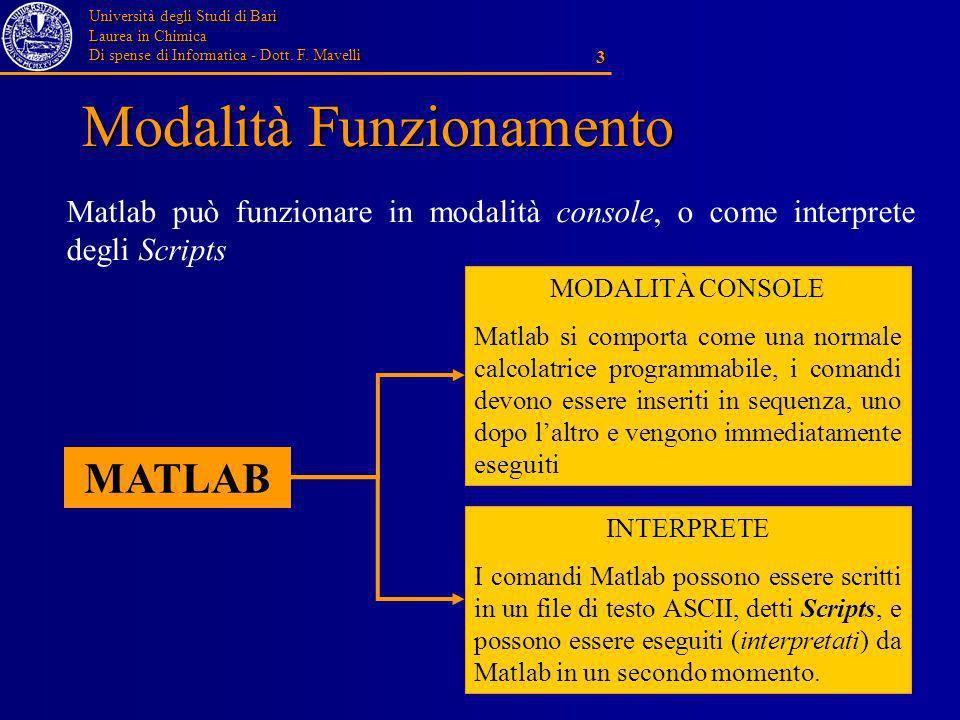 Università degli Studi di Bari Laurea in Chimica Di spense di Informatica - Dott. F. Mavelli 3 Modalità Funzionamento Matlab può funzionare in modalit