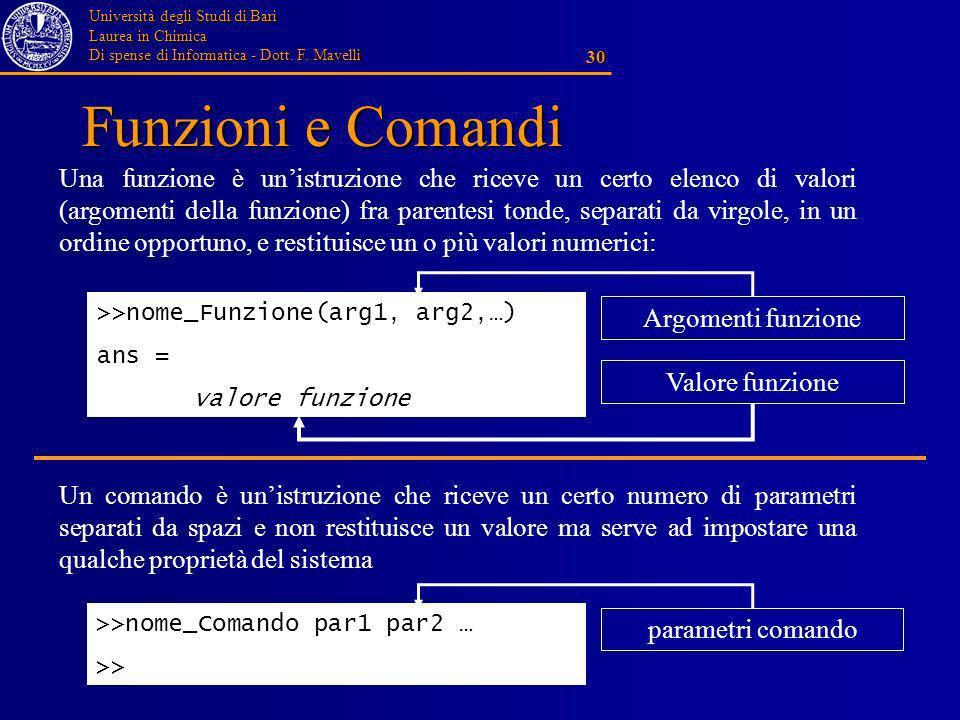 Università degli Studi di Bari Laurea in Chimica Di spense di Informatica - Dott. F. Mavelli 30 Funzioni e Comandi Una funzione è unistruzione che ric