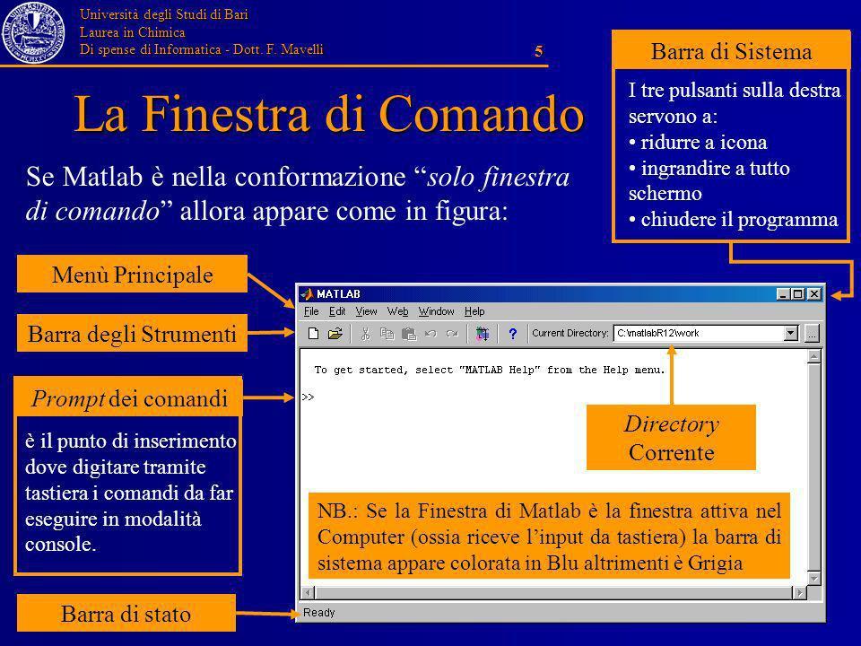 Università degli Studi di Bari Laurea in Chimica Di spense di Informatica - Dott. F. Mavelli 5 La Finestra di Comando Prompt dei comandi Directory Cor