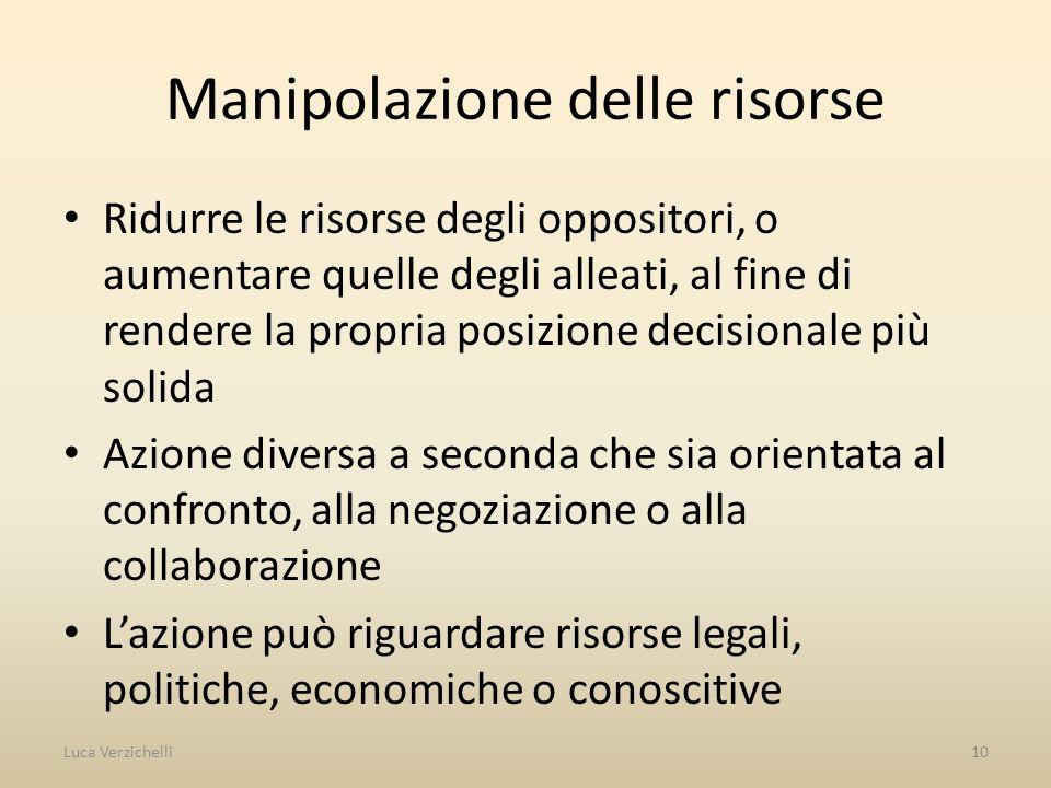 Manipolazione delle risorse Ridurre le risorse degli oppositori, o aumentare quelle degli alleati, al fine di rendere la propria posizione decisionale