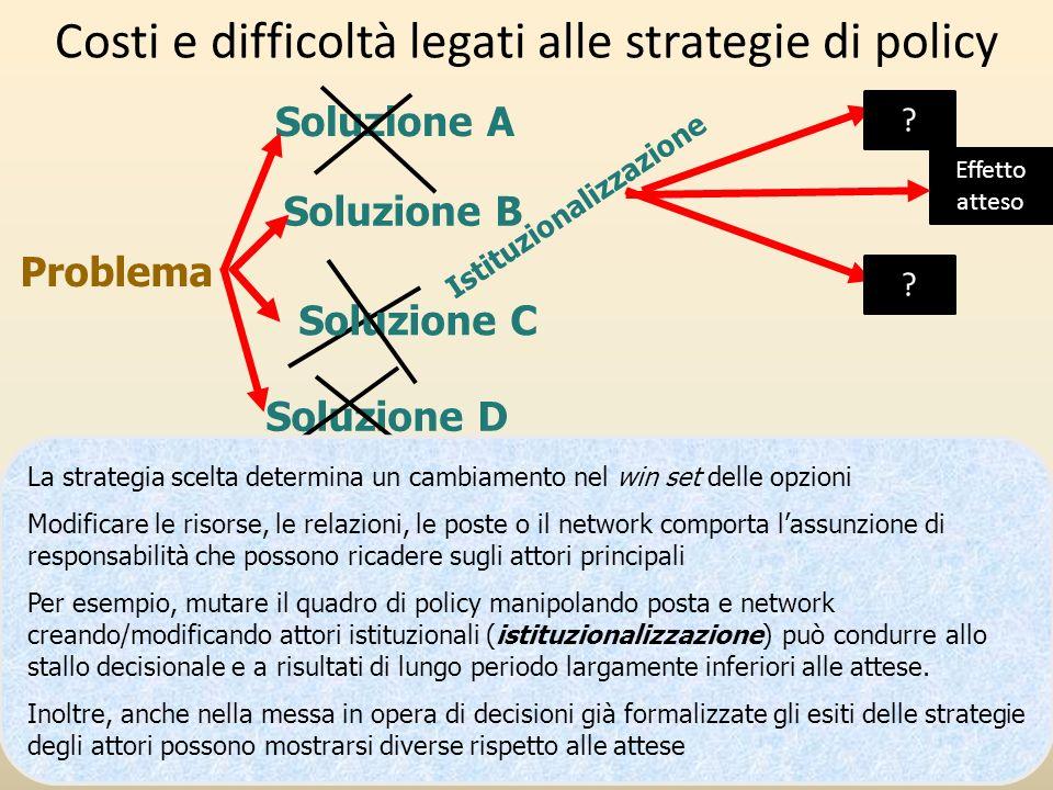 Luca Verzichelli14 Problema Soluzione A Soluzione B Soluzione D La strategia scelta determina un cambiamento nel win set delle opzioni Modificare le r