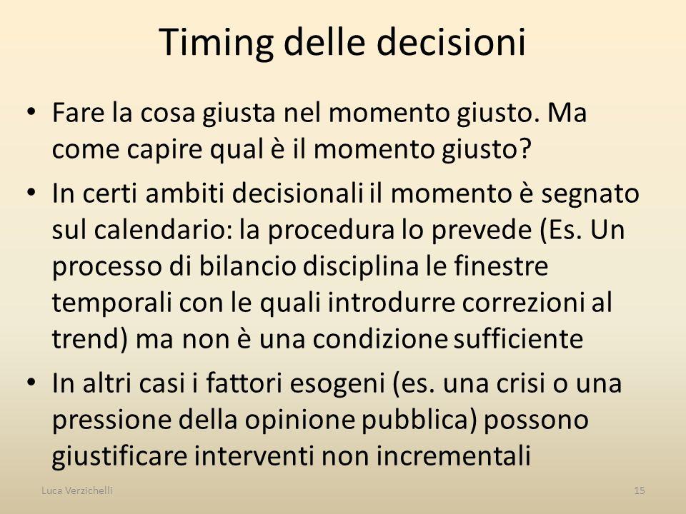 Timing delle decisioni Fare la cosa giusta nel momento giusto. Ma come capire qual è il momento giusto? In certi ambiti decisionali il momento è segna