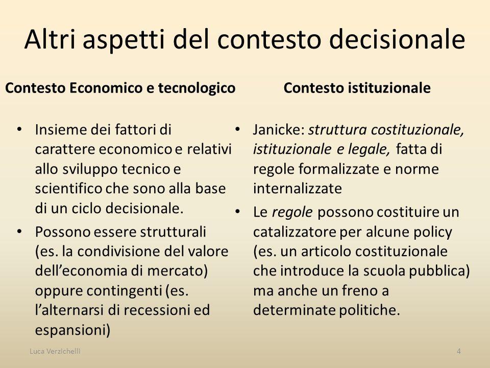 Altri aspetti del contesto decisionale Contesto Economico e tecnologico Insieme dei fattori di carattere economico e relativi allo sviluppo tecnico e