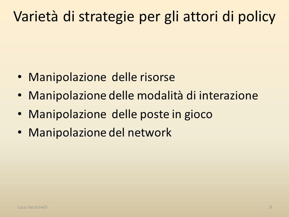 Varietà di strategie per gli attori di policy Manipolazione delle risorse Manipolazione delle modalità di interazione Manipolazione delle poste in gio