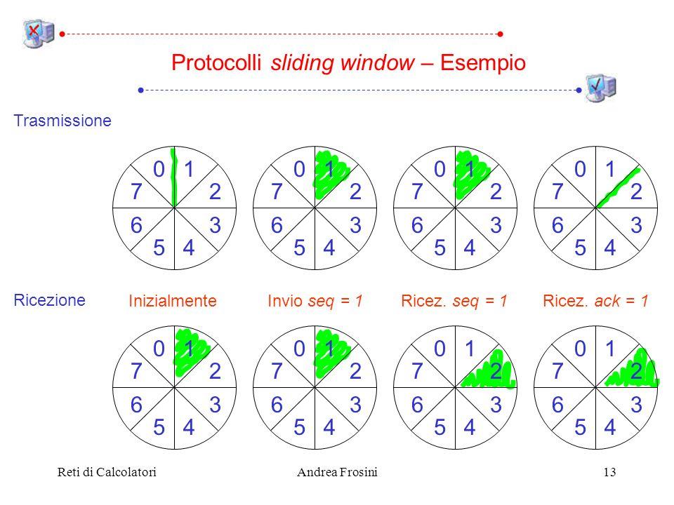 Reti di CalcolatoriAndrea Frosini13 Protocolli sliding window – Esempio 10 45 2 3 7 6 10 45 2 3 7 6 10 45 2 3 7 6 10 45 2 3 7 6 Trasmissione Ricezione 10 45 2 3 7 6 10 45 2 3 7 6 10 45 2 3 7 6 10 45 2 3 7 6 InizialmenteInvio seq = 1Ricez.