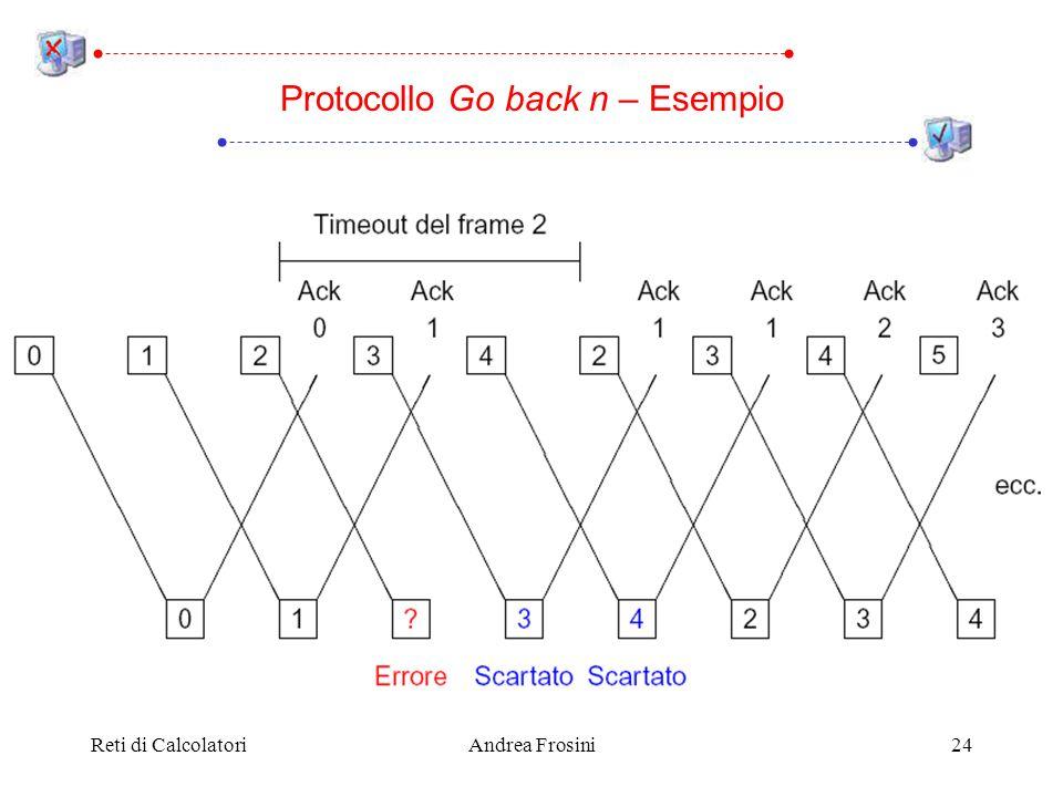 Reti di CalcolatoriAndrea Frosini24 Protocollo Go back n – Esempio