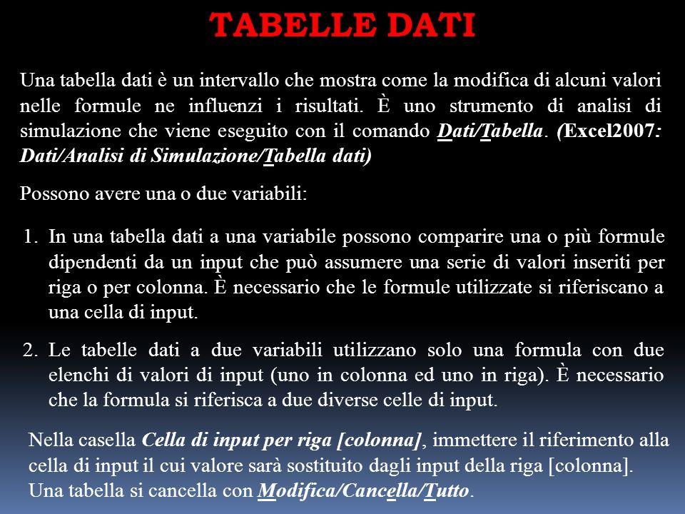 TABELLE DATI Una tabella dati è un intervallo che mostra come la modifica di alcuni valori nelle formule ne influenzi i risultati.