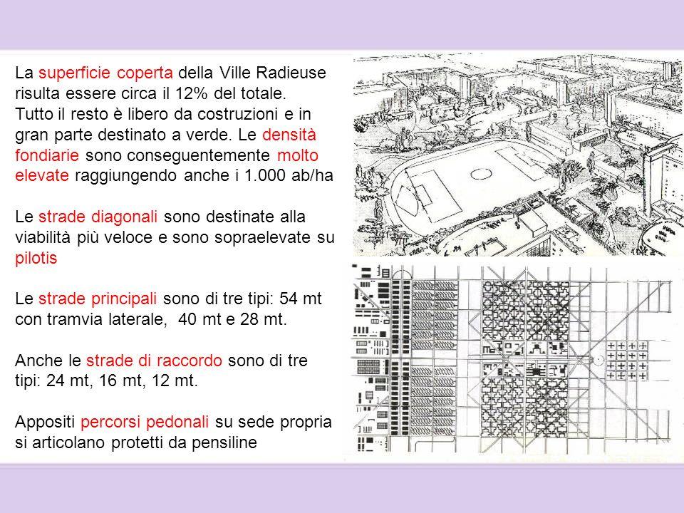 La superficie coperta della Ville Radieuse risulta essere circa il 12% del totale. Tutto il resto è libero da costruzioni e in gran parte destinato a