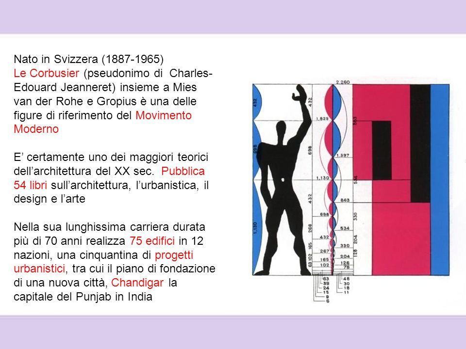 Nato in Svizzera (1887-1965) Le Corbusier (pseudonimo di Charles- Edouard Jeanneret) insieme a Mies van der Rohe e Gropius è una delle figure di rifer