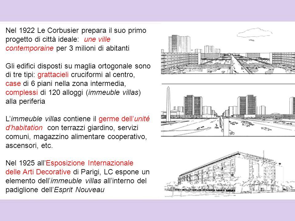 Nel 1922 Le Corbusier prepara il suo primo progetto di città ideale: une ville contemporaine per 3 milioni di abitanti Gli edifici disposti su maglia