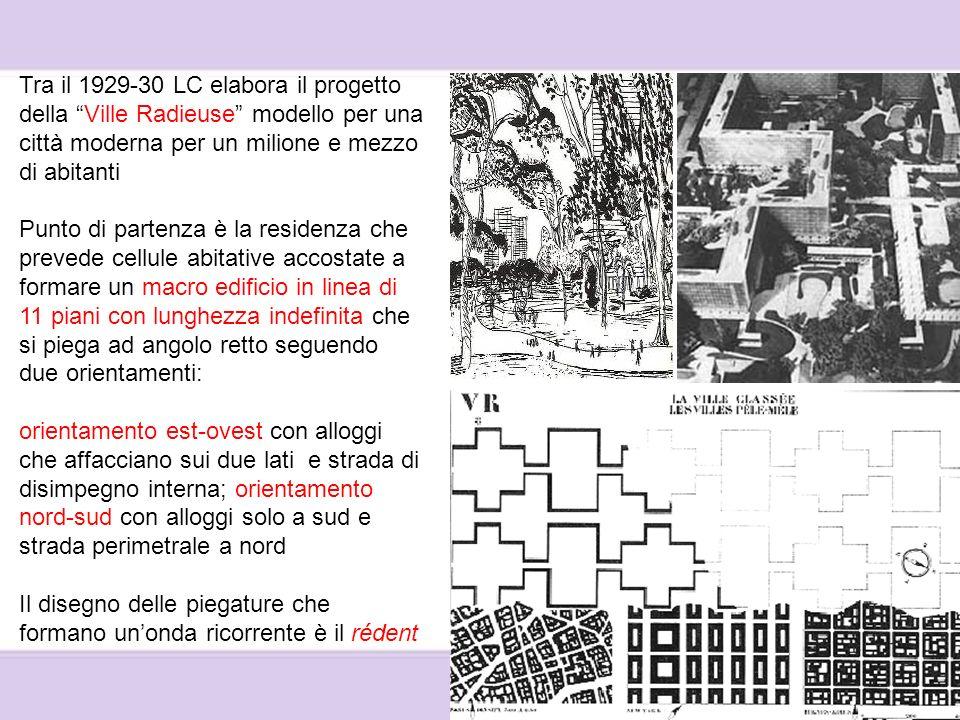 Tra il 1929-30 LC elabora il progetto della Ville Radieuse modello per una città moderna per un milione e mezzo di abitanti Punto di partenza è la res