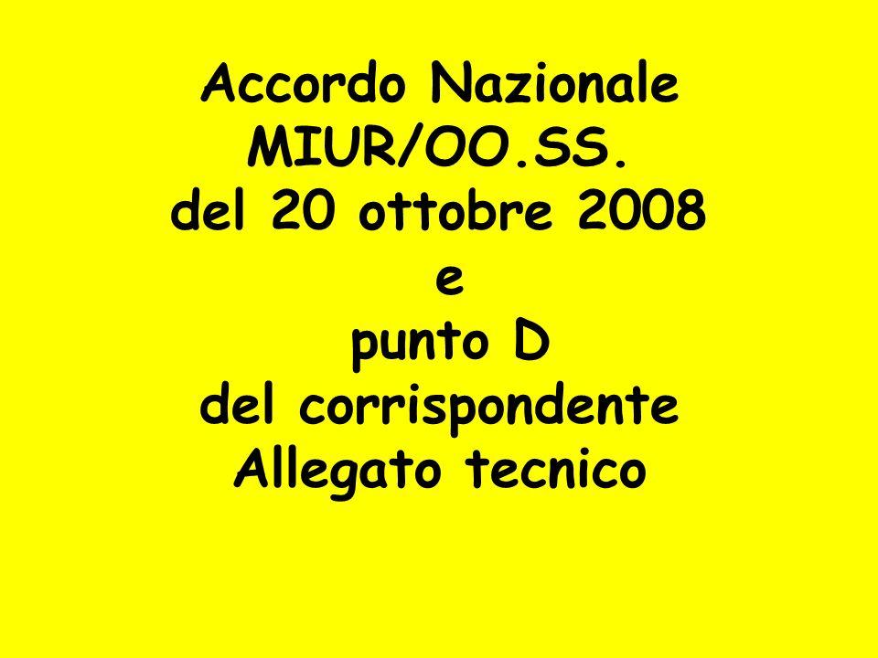 Accordo Nazionale MIUR/OO.SS. del 20 ottobre 2008 e punto D del corrispondente Allegato tecnico