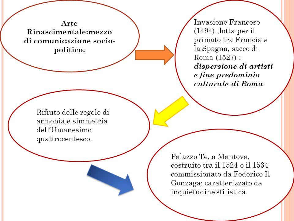 Arte Rinascimentale:mezzo di comunicazione socio- politico. Invasione Francese (1494),lotta per il primato tra Francia e la Spagna, sacco di Roma (152