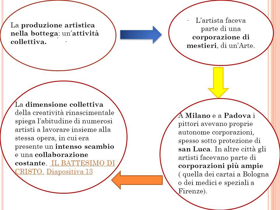 . Lartista faceva parte di una corporazione di mestieri, di unArte. :.. La produzione artistica nella bottega : un attività collettiva. A Milano e a P
