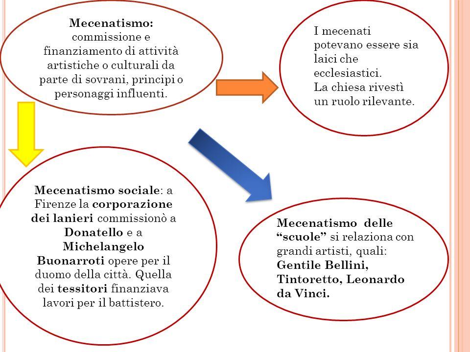 Mecenatismo: commissione e finanziamento di attività artistiche o culturali da parte di sovrani, principi o personaggi influenti. Mecenatismo sociale