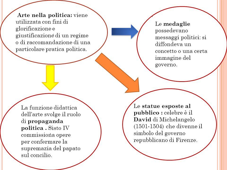 .. :. Arte nella politica: viene utilizzata con fini di glorificazione e giustificazione di un regime o di raccomandazione di una particolare pratica