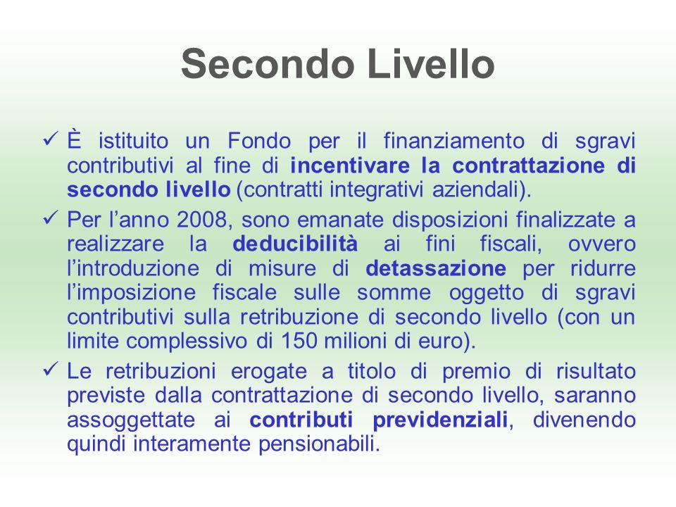 Secondo Livello È istituito un Fondo per il finanziamento di sgravi contributivi al fine di incentivare la contrattazione di secondo livello (contratti integrativi aziendali).