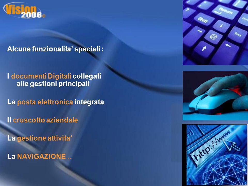 Alcune funzionalita speciali : I documenti Digitali collegati alle gestioni principali La posta elettronica integrata Il cruscotto aziendale La gestio