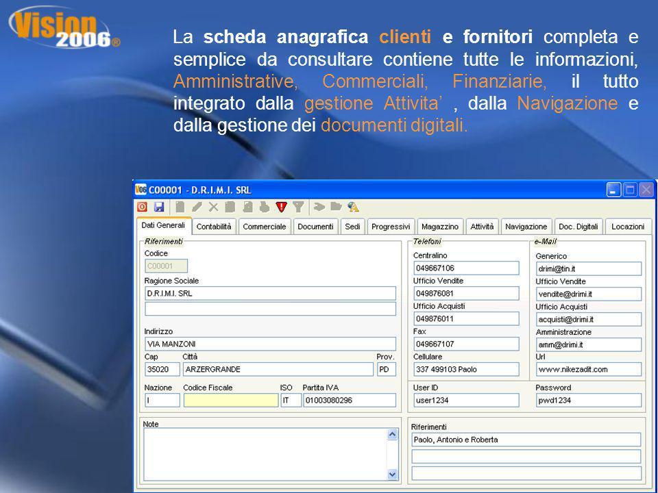 La scheda anagrafica clienti e fornitori completa e semplice da consultare contiene tutte le informazioni, Amministrative, Commerciali, Finanziarie, i