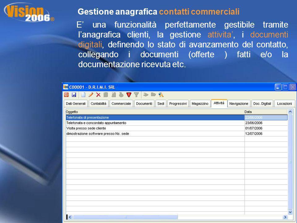 Gestione anagrafica contatti commerciali E una funzionalità perfettamente gestibile tramite lanagrafica clienti, la gestione attivita, i documenti dig