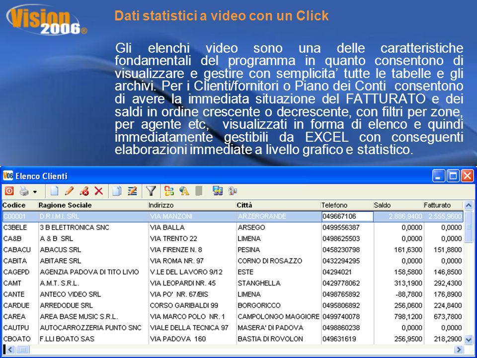 Dati statistici a video con un Click Gli elenchi video sono una delle caratteristiche fondamentali del programma in quanto consentono di visualizzare