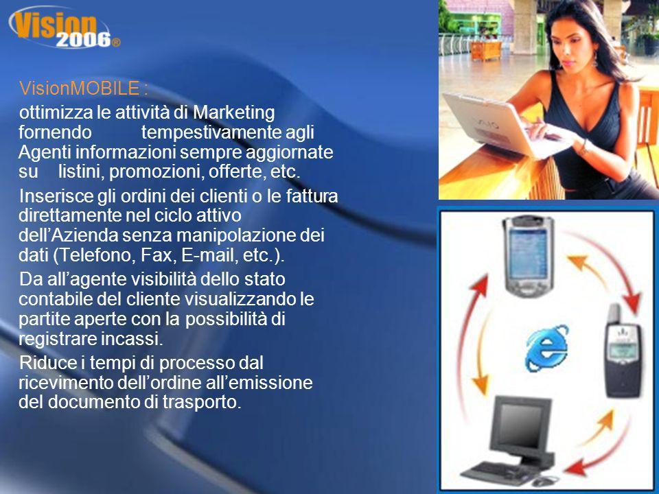 VisionMOBILE : ottimizza le attività di Marketing fornendo tempestivamente agli Agenti informazioni sempre aggiornate su listini, promozioni, offerte,