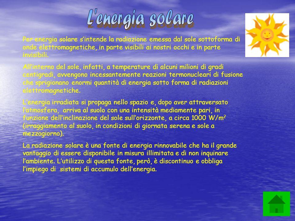 Per energia solare sintende la radiazione emessa dal sole sottoforma di onde elettromagnetiche, in parte visibili ai nostri occhi e in parte invisibil