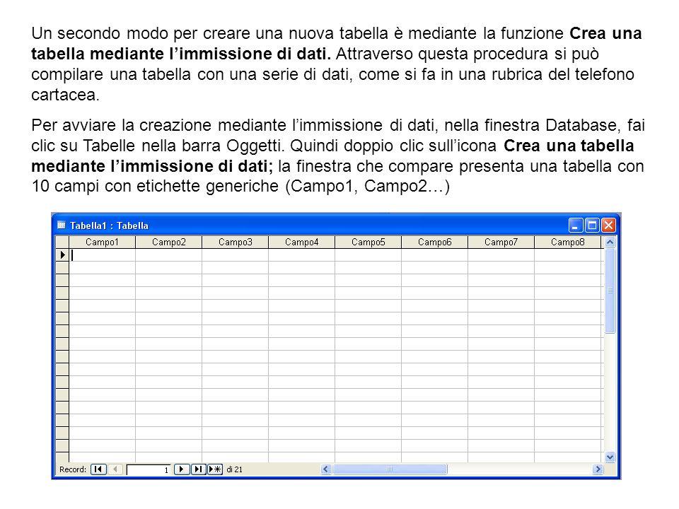 Un secondo modo per creare una nuova tabella è mediante la funzione Crea una tabella mediante limmissione di dati. Attraverso questa procedura si può