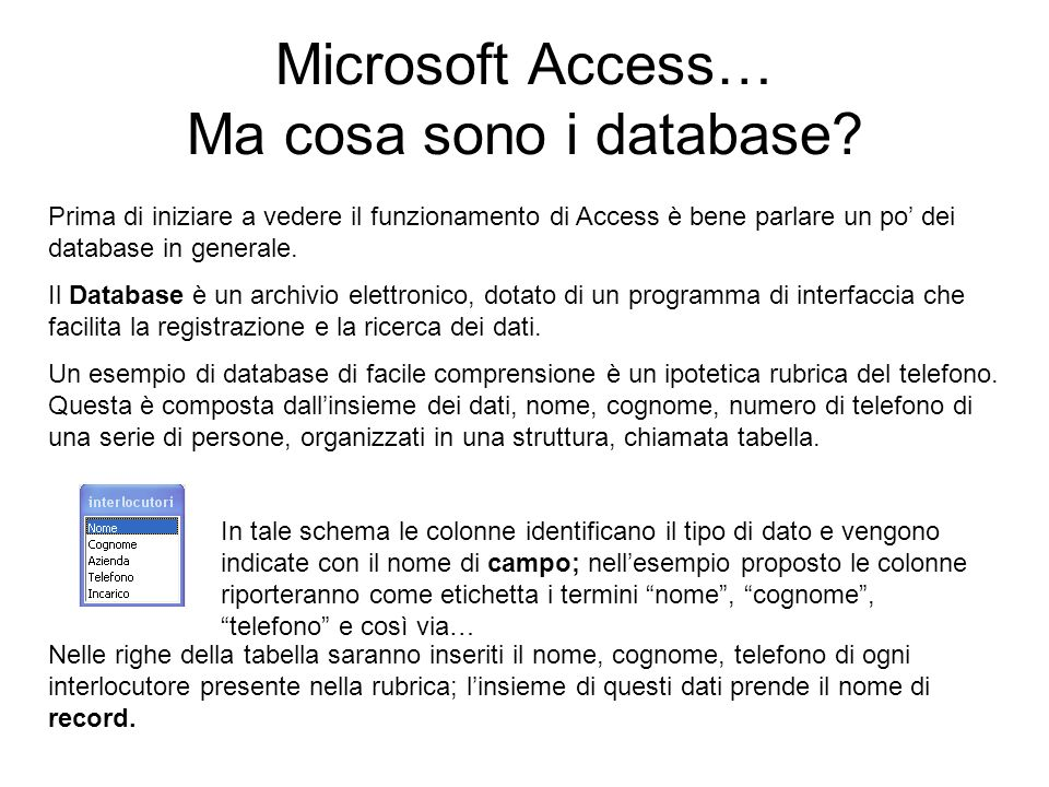 Microsoft Access… Ma cosa sono i database.
