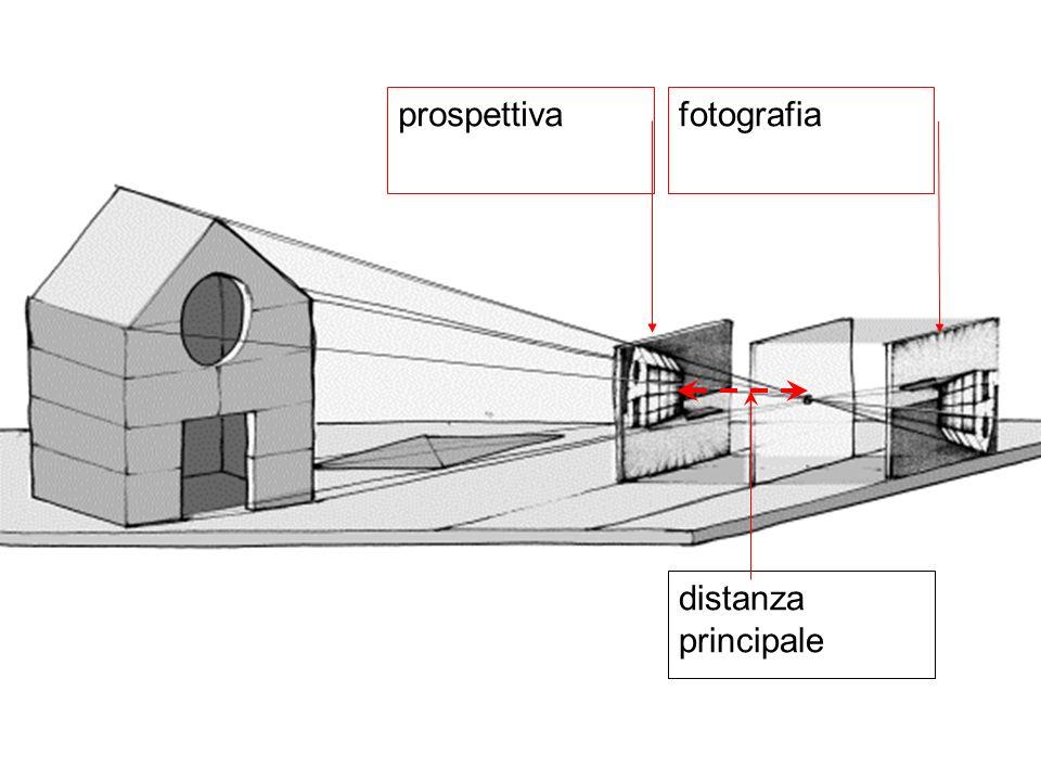 prospettivafotografia distanza principale