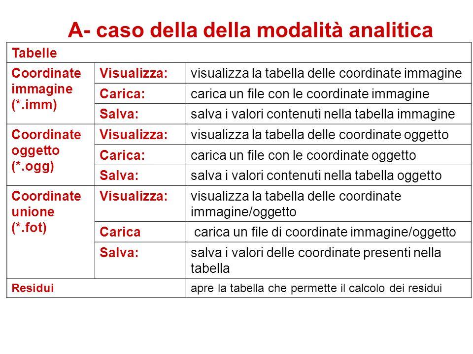 A- caso della della modalità analitica Tabelle Coordinate immagine (*.imm) Visualizza:visualizza la tabella delle coordinate immagine Carica:carica un