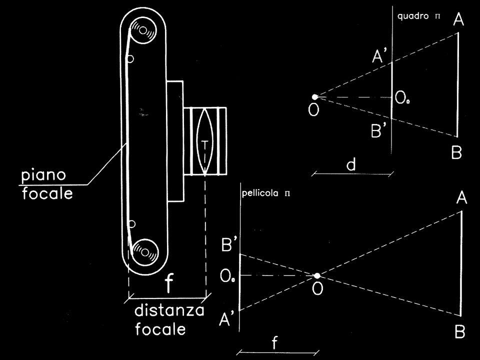 B – caso della modalità geometrica: 1 individuare le rette 1.Tracciare almeno due rette orizzontali 2.Tracciare almeno due rette verticali 3.Selezionare calcola punti di fuga 4.Selezionare calcola parametri
