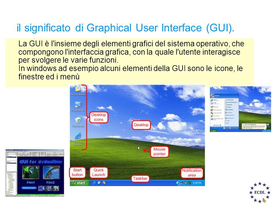 il significato di Graphical User Interface (GUI).
