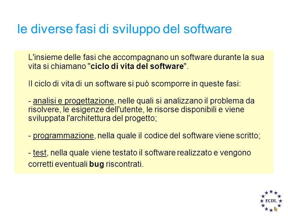 le diverse fasi di sviluppo del software L insieme delle fasi che accompagnano un software durante la sua vita si chiamano ciclo di vita del software .