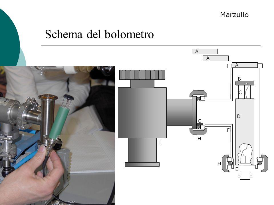 Schema del bolometro A B C D E F G H H I A A Marzullo