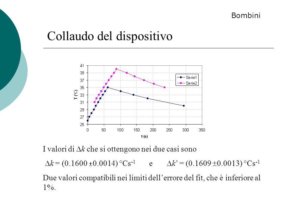 I valori di k che si ottengono nei due casi sono k = (0.1600 0.0014) °Cs -1 e k = (0.1609 0.0013) °Cs -1 Due valori compatibili nei limiti dellerrore
