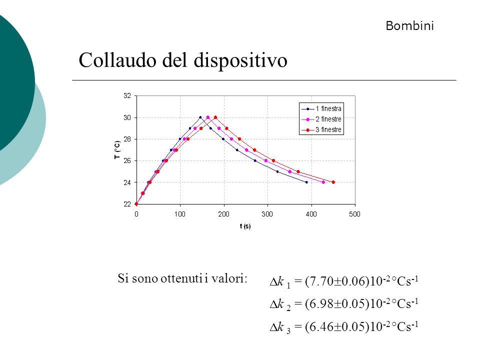 Collaudo del dispositivo Si sono ottenuti i valori: k 1 = (7.70 0.06)10 -2 °Cs -1 k 2 = (6.98 0.05)10 -2 °Cs -1 k 3 = (6.46 0.05)10 -2 °Cs -1 Bombini