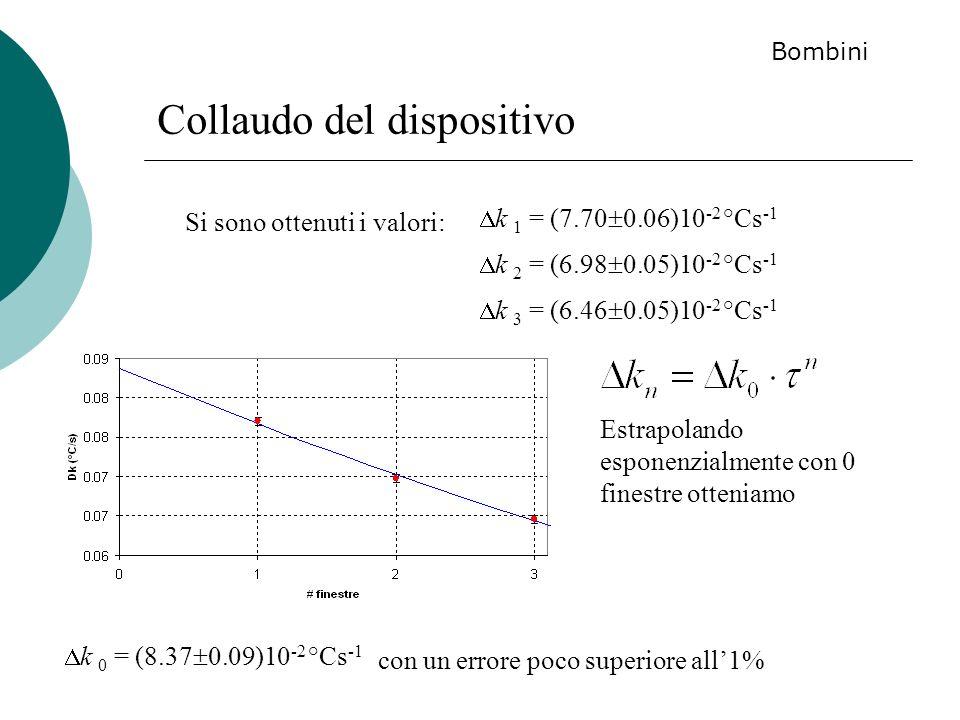 Collaudo del dispositivo Si sono ottenuti i valori: Estrapolando esponenzialmente con 0 finestre otteniamo con un errore poco superiore all1% k 1 = (7