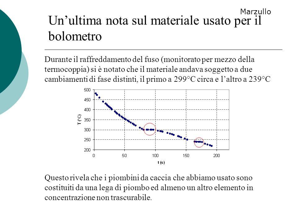 Unultima nota sul materiale usato per il bolometro Durante il raffreddamento del fuso (monitorato per mezzo della termocoppia) si è notato che il mate