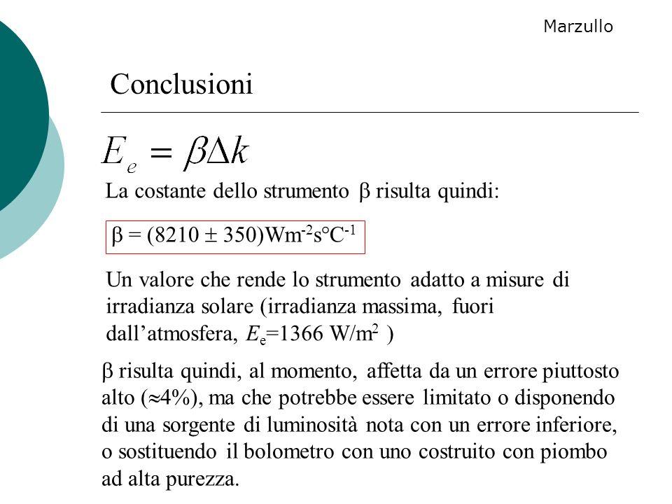 Conclusioni La costante dello strumento risulta quindi: = (8210 350)Wm -2 s°C -1 risulta quindi, al momento, affetta da un errore piuttosto alto ( 4%)