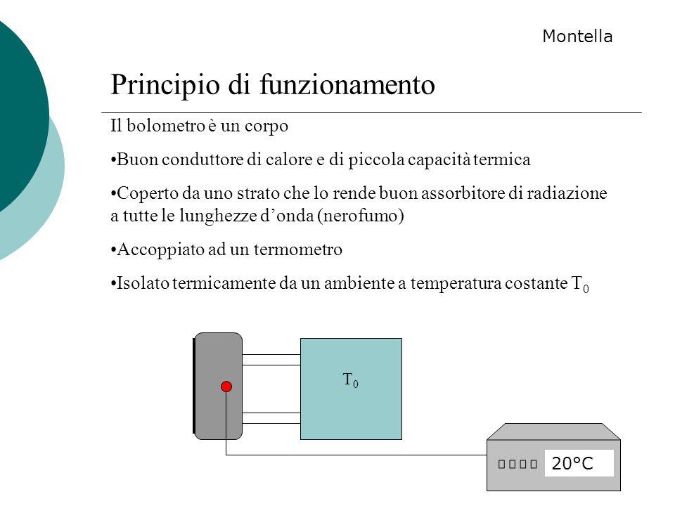 Principio di funzionamento Il bolometro è un corpo Buon conduttore di calore e di piccola capacità termica Coperto da uno strato che lo rende buon ass