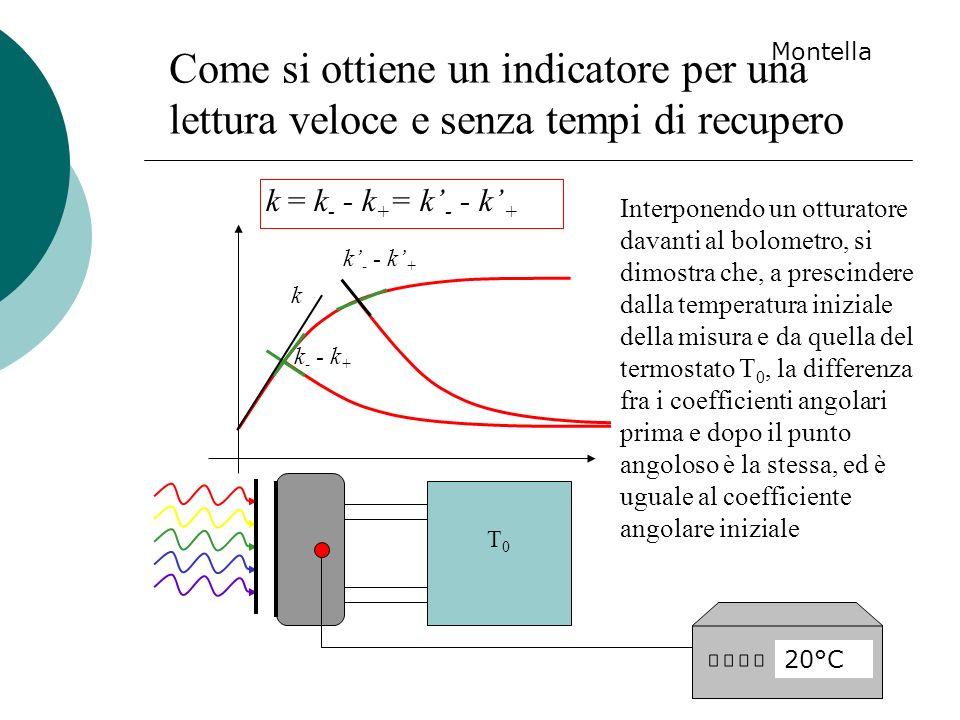 20°C T0T0 k - - k + k Interponendo un otturatore davanti al bolometro, si dimostra che, a prescindere dalla temperatura iniziale della misura e da que