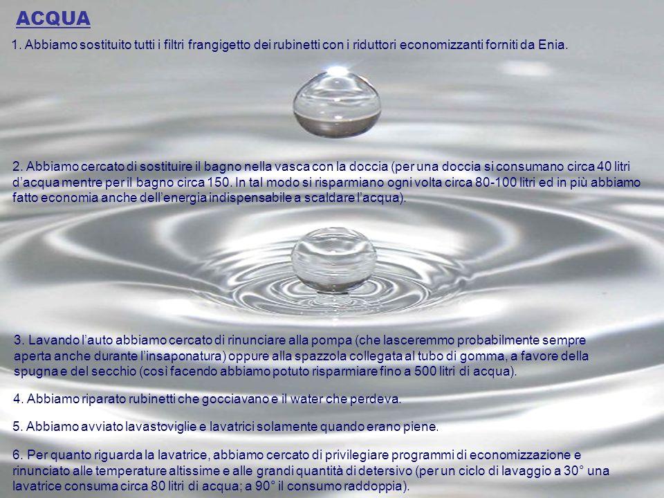 ACQUA 1.