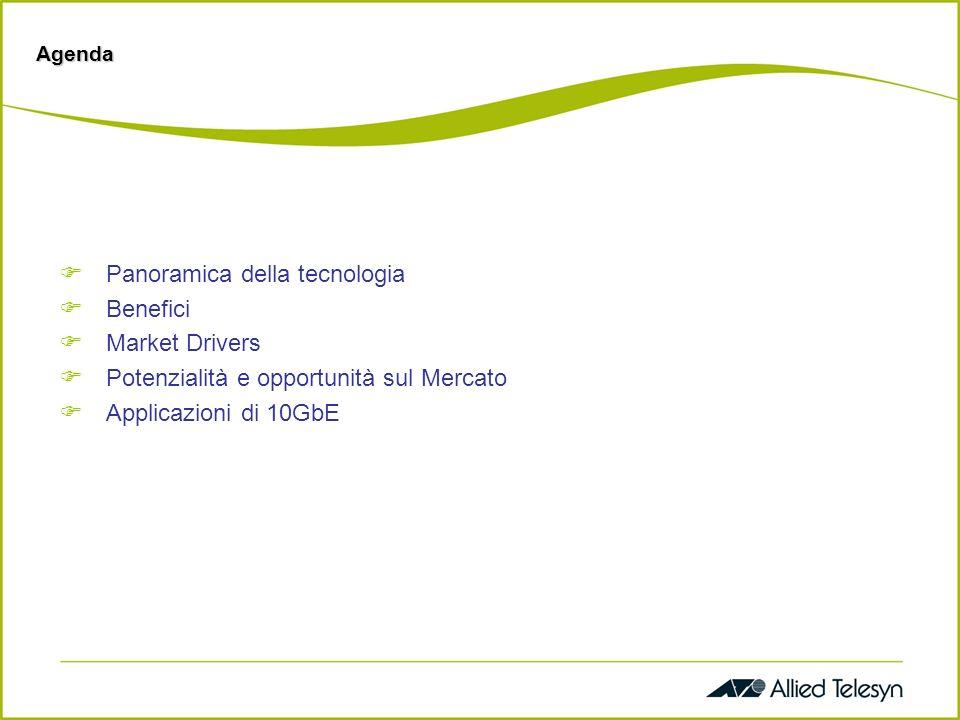 Agenda Panoramica della tecnologia Benefici Market Drivers Potenzialità e opportunità sul Mercato Applicazioni di 10GbE