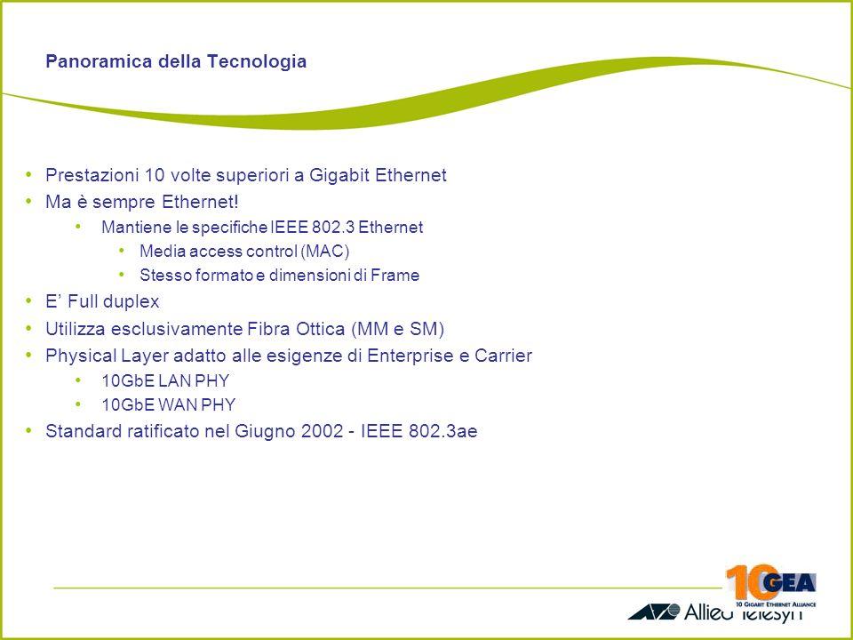 Panoramica della Tecnologia Prestazioni 10 volte superiori a Gigabit Ethernet Ma è sempre Ethernet.